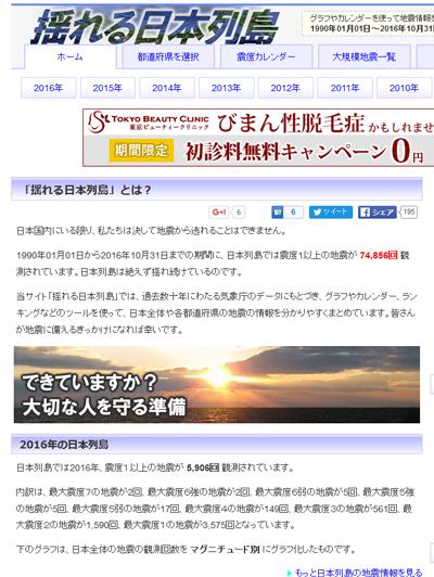 ゆれる日本列島ホームページ参照